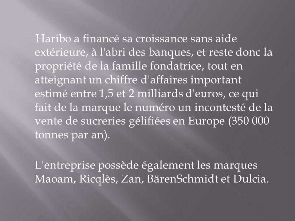 Haribo a financé sa croissance sans aide extérieure, à l'abri des banques, et reste donc la propriété de la famille fondatrice, tout en atteignant un