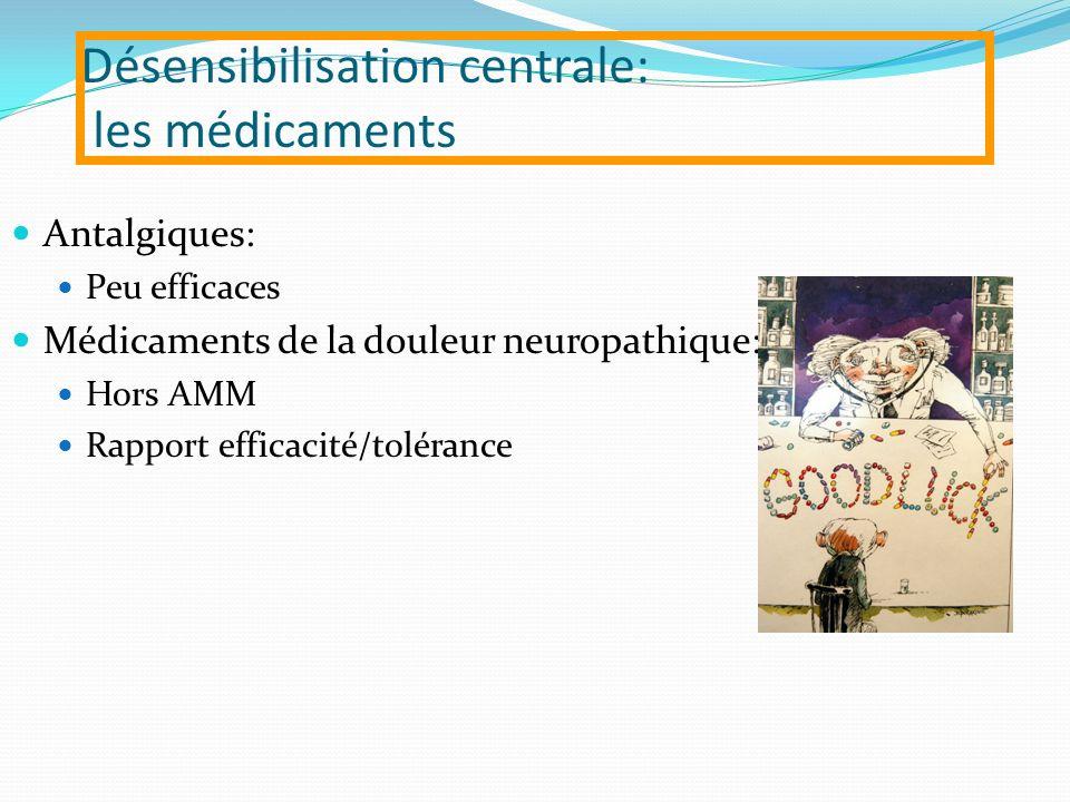 Désensibilisation centrale: les médicaments Antalgiques: Peu efficaces Médicaments de la douleur neuropathique: Hors AMM Rapport efficacité/tolérance
