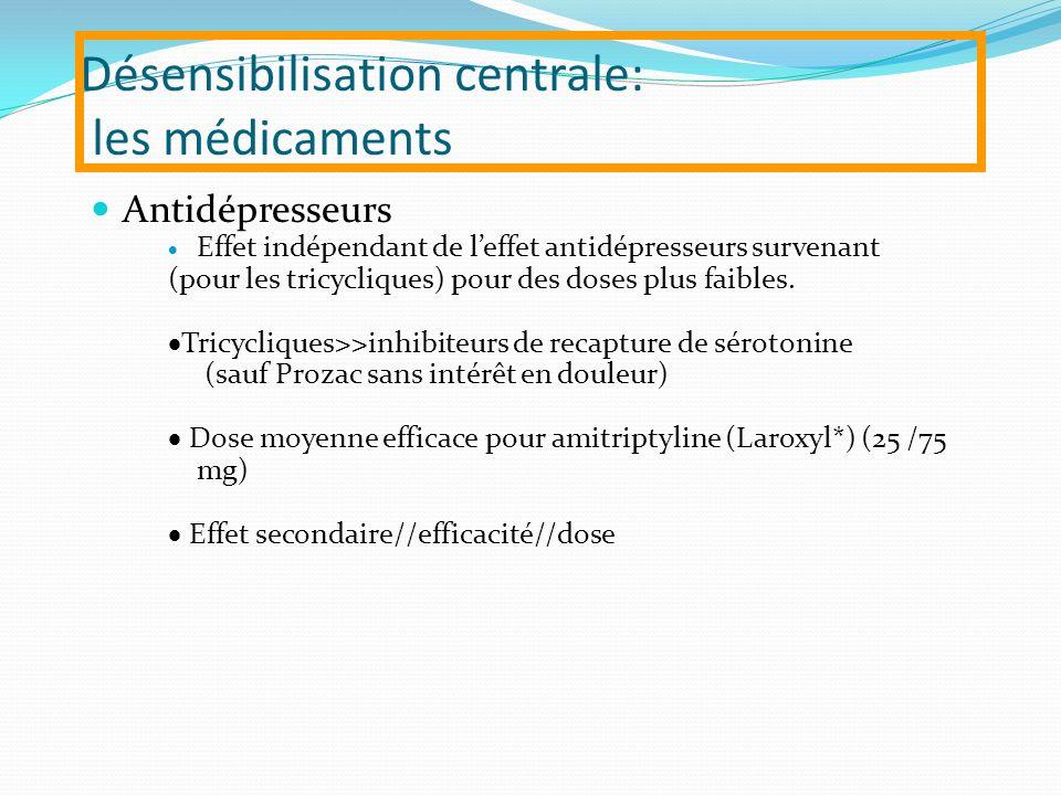 Désensibilisation centrale: les médicaments Antidépresseurs Effet indépendant de leffet antidépresseurs survenant (pour les tricycliques) pour des doses plus faibles.