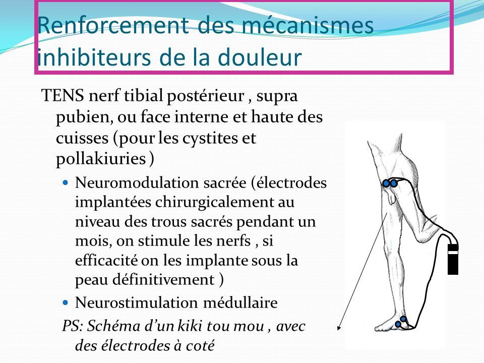 Renforcement des mécanismes inhibiteurs de la douleur TENS nerf tibial postérieur, supra pubien, ou face interne et haute des cuisses (pour les cystites et pollakiuries ) Neuromodulation sacrée (électrodes implantées chirurgicalement au niveau des trous sacrés pendant un mois, on stimule les nerfs, si efficacité on les implante sous la peau définitivement ) Neurostimulation médullaire PS: Schéma dun kiki tou mou, avec des électrodes à coté