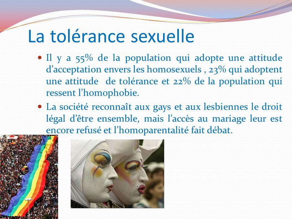 La tolérance sexuelle Il y a 55% de la population qui adopte une attitude dacceptation envers les homosexuels, 23% qui adoptent une attitude de toléra