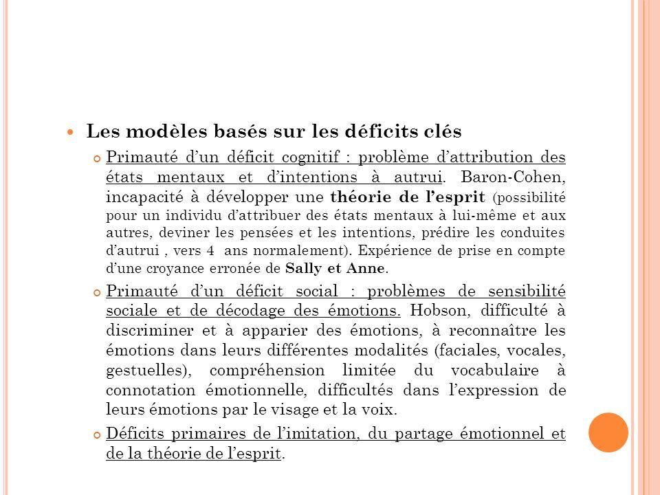 Les modèles basés sur les déficits clés Primauté dun déficit cognitif : problème dattribution des états mentaux et dintentions à autrui. Baron-Cohen,