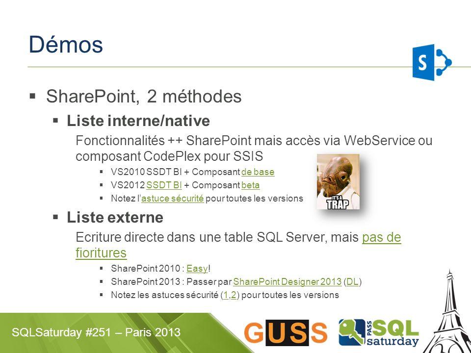 SQLSaturday #251 – Paris 2013 SharePoint, 2 méthodes Liste interne/native Fonctionnalités ++ SharePoint mais accès via WebService ou composant CodePlex pour SSIS VS2010 SSDT BI + Composant de basede base VS2012 SSDT BI + Composant betaSSDT BIbeta Notez lastuce sécurité pour toutes les versionsastuce sécurité Liste externe Ecriture directe dans une table SQL Server, mais pas de fioriturespas de fioritures SharePoint 2010 : Easy!Easy SharePoint 2013 : Passer par SharePoint Designer 2013 (DL)SharePoint Designer 2013DL Notez les astuces sécurité (1,2) pour toutes les versions12 Démos