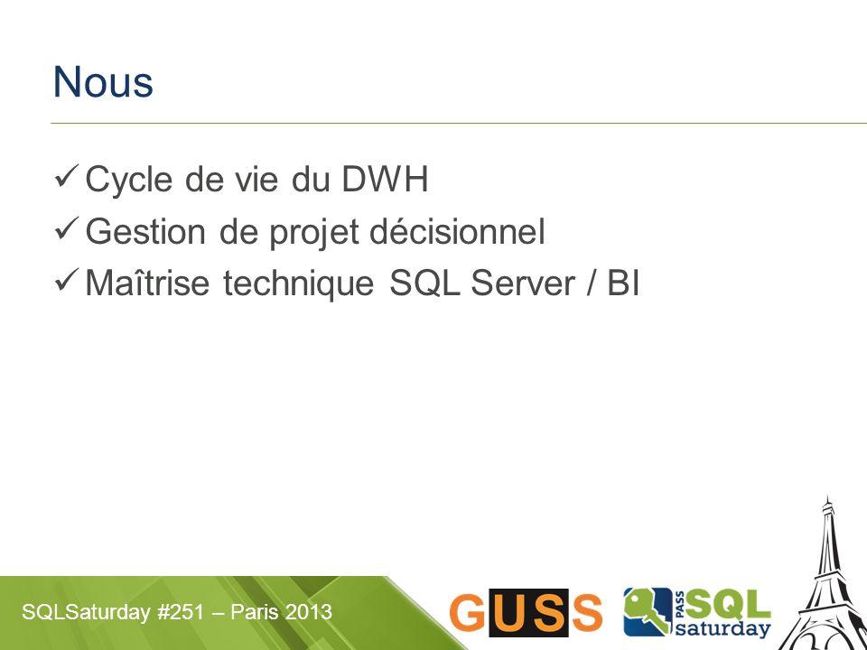 SQLSaturday #251 – Paris 2013 Nous Cycle de vie du DWH Gestion de projet décisionnel Maîtrise technique SQL Server / BI
