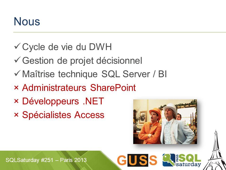 SQLSaturday #251 – Paris 2013 Nous Cycle de vie du DWH Gestion de projet décisionnel Maîtrise technique SQL Server / BI ×Administrateurs SharePoint ×Développeurs.NET ×Spécialistes Access