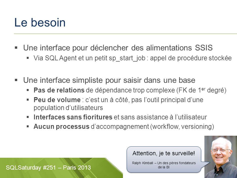 SQLSaturday #251 – Paris 2013 Démos Visual Studio : LightSwitchLightSwitch 2011 : 1 ère version en standalone 2012 : Intégration VS2012PRO+, client HTML 2013 et à venir : Amélioration UI, intégration ALM et Office 365 Téléchargement VS2012 VS2013 (RC) VS2013 Sample (DL, Tuto)DLTuto Ressources