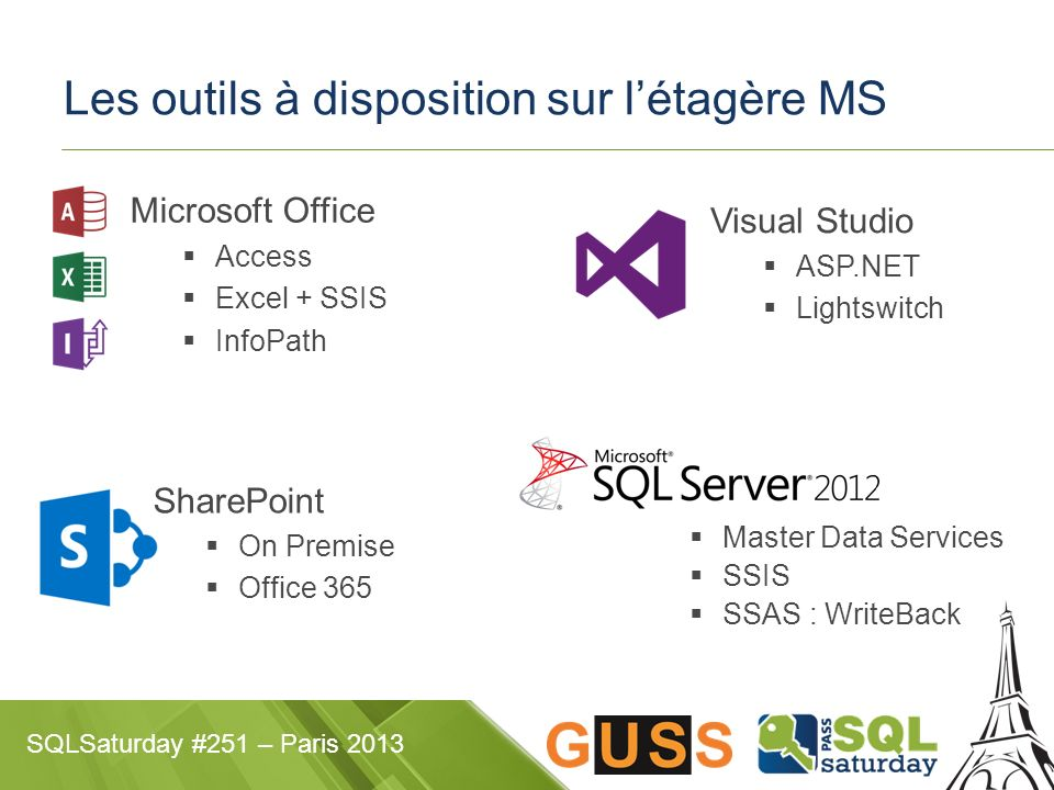 SQLSaturday #251 – Paris 2013 Démos Microsoft Access Fonctionnalité : Tables liéesTables liées Thousands of people can t be wrong - subscribe to our YouTube channel.