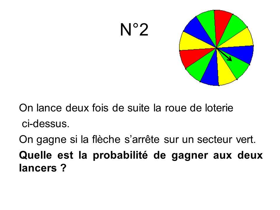 N°2 On lance deux fois de suite la roue de loterie ci-dessus. On gagne si la flèche sarrête sur un secteur vert. Quelle est la probabilité de gagner a