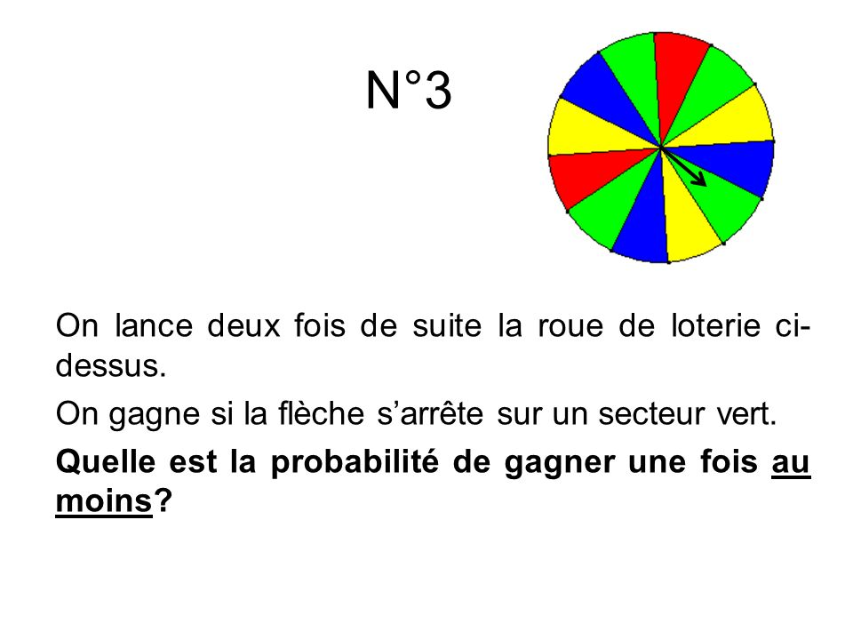 N°3 On lance deux fois de suite la roue de loterie ci- dessus. On gagne si la flèche sarrête sur un secteur vert. Quelle est la probabilité de gagner