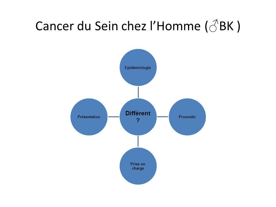 Cancer du Sein chez lHomme ( BK )