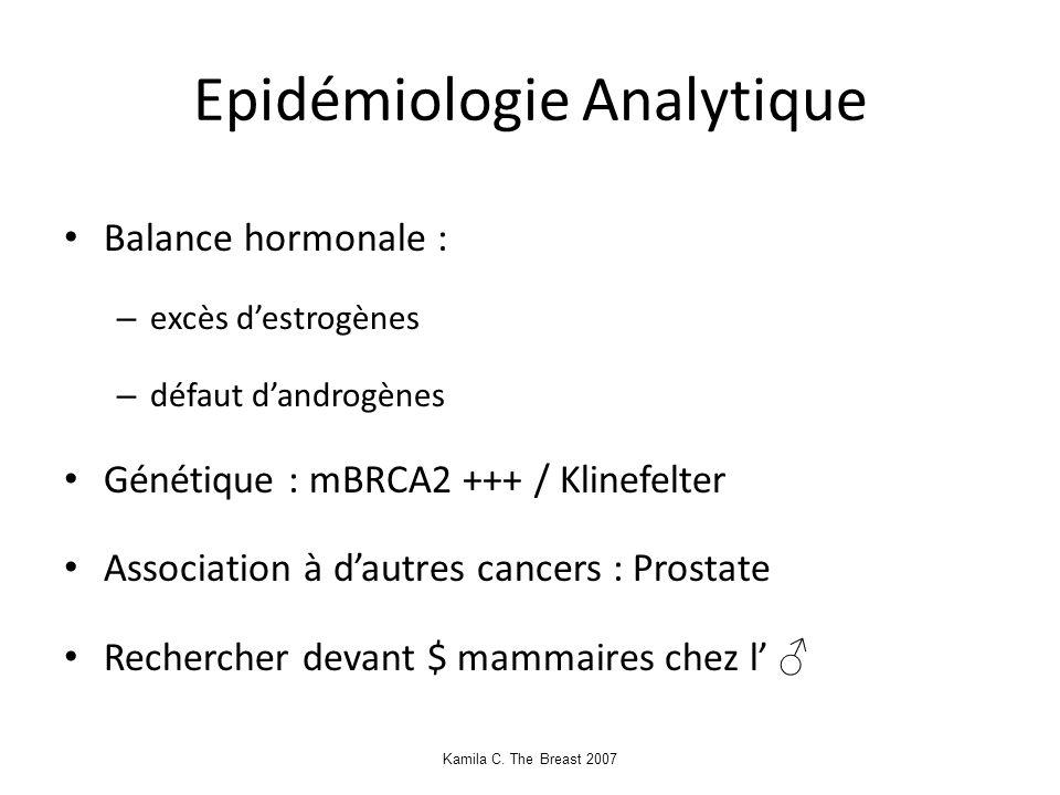 Kamila C. The Breast 2007 Epidémiologie Analytique Balance hormonale : – excès destrogènes – défaut dandrogènes Génétique : mBRCA2 +++ / Klinefelter A