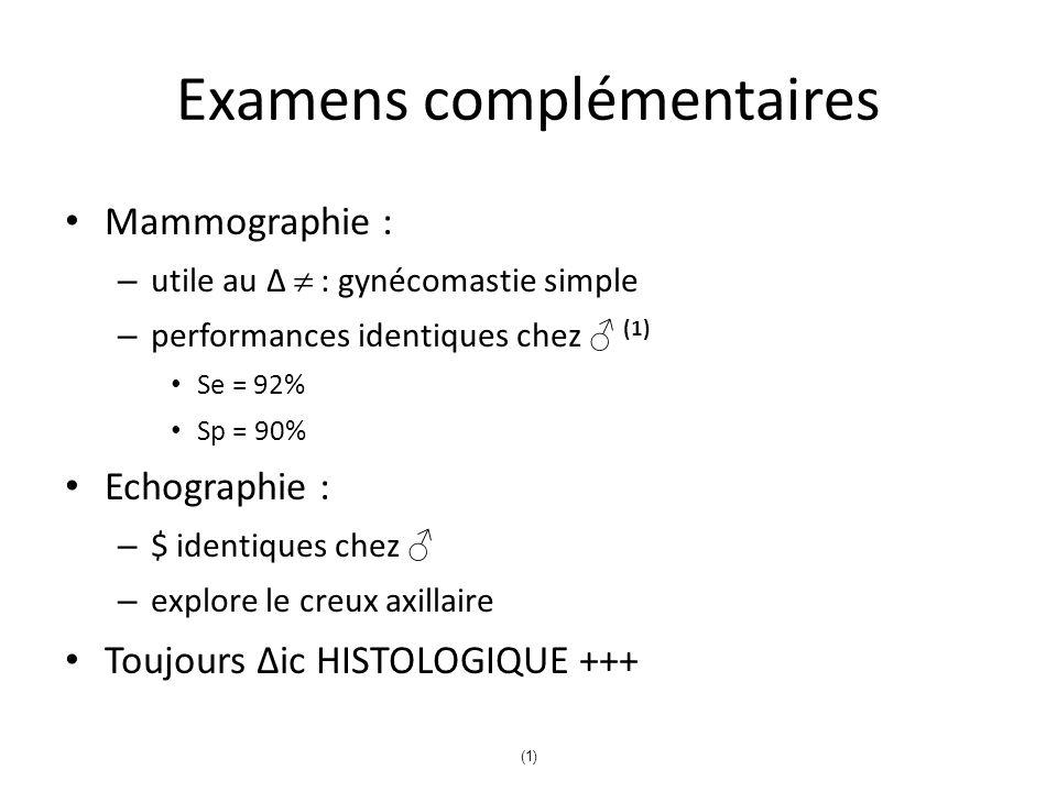 (1) Examens complémentaires Mammographie : – utile au Δ : gynécomastie simple – performances identiques chez (1) Se = 92% Sp = 90% Echographie : – $ i