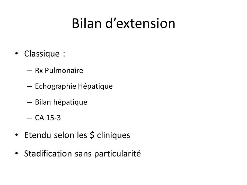 Bilan dextension Classique : – Rx Pulmonaire – Echographie Hépatique – Bilan hépatique – CA 15-3 Etendu selon les $ cliniques Stadification sans parti