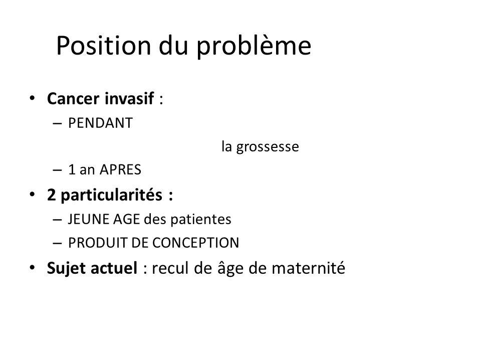 Position du problème Cancer invasif : – PENDANT la grossesse – 1 an APRES 2 particularités : – JEUNE AGE des patientes – PRODUIT DE CONCEPTION Sujet a