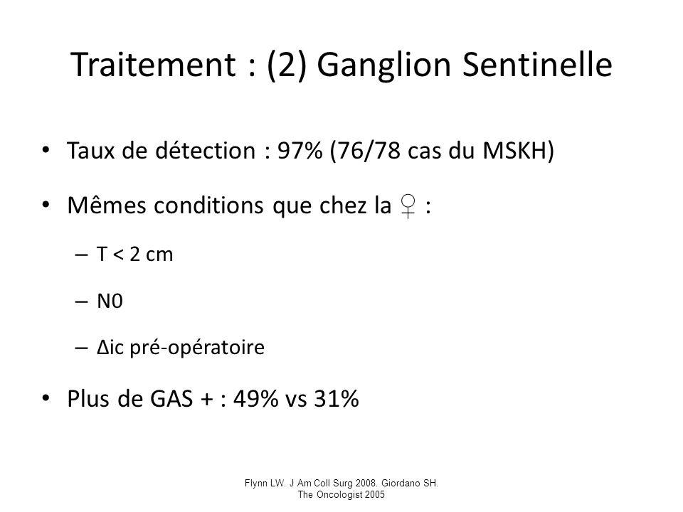 Flynn LW. J Am Coll Surg 2008. Giordano SH. The Oncologist 2005 Traitement : (2) Ganglion Sentinelle Taux de détection : 97% (76/78 cas du MSKH) Mêmes