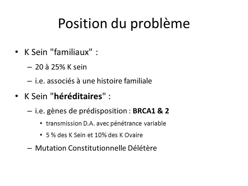 Position du problème K Sein
