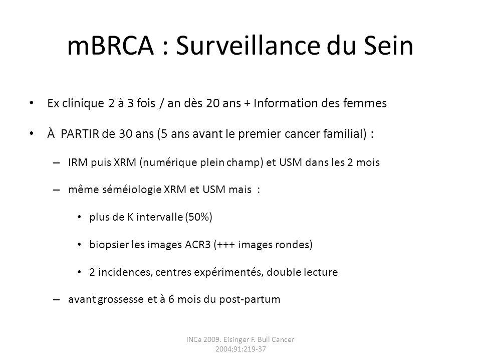 INCa 2009. Eisinger F. Bull Cancer 2004;91:219-37 mBRCA : Surveillance du Sein Ex clinique 2 à 3 fois / an dès 20 ans + Information des femmes À PARTI