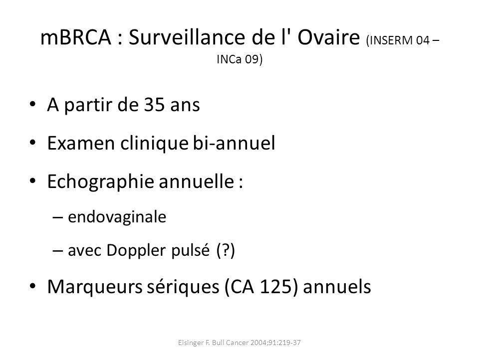 Eisinger F. Bull Cancer 2004;91:219-37 mBRCA : Surveillance de l' Ovaire (INSERM 04 – INCa 09) A partir de 35 ans Examen clinique bi-annuel Echographi