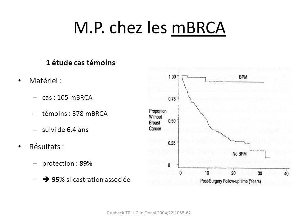 Rebbeck TR. J Clin Oncol 2004;22:1055-62 M.P. chez les mBRCA 1 étude cas témoins Matériel : – cas : 105 mBRCA – témoins : 378 mBRCA – suivi de 6.4 ans