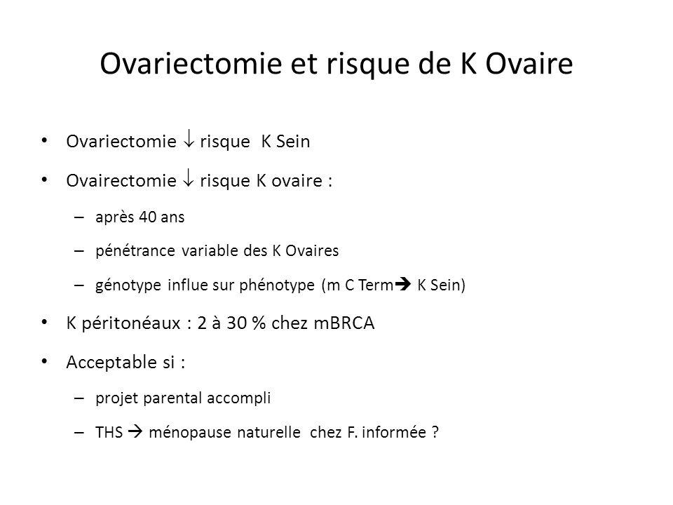 Ovariectomie et risque de K Ovaire Ovariectomie risque K Sein Ovairectomie risque K ovaire : – après 40 ans – pénétrance variable des K Ovaires – géno