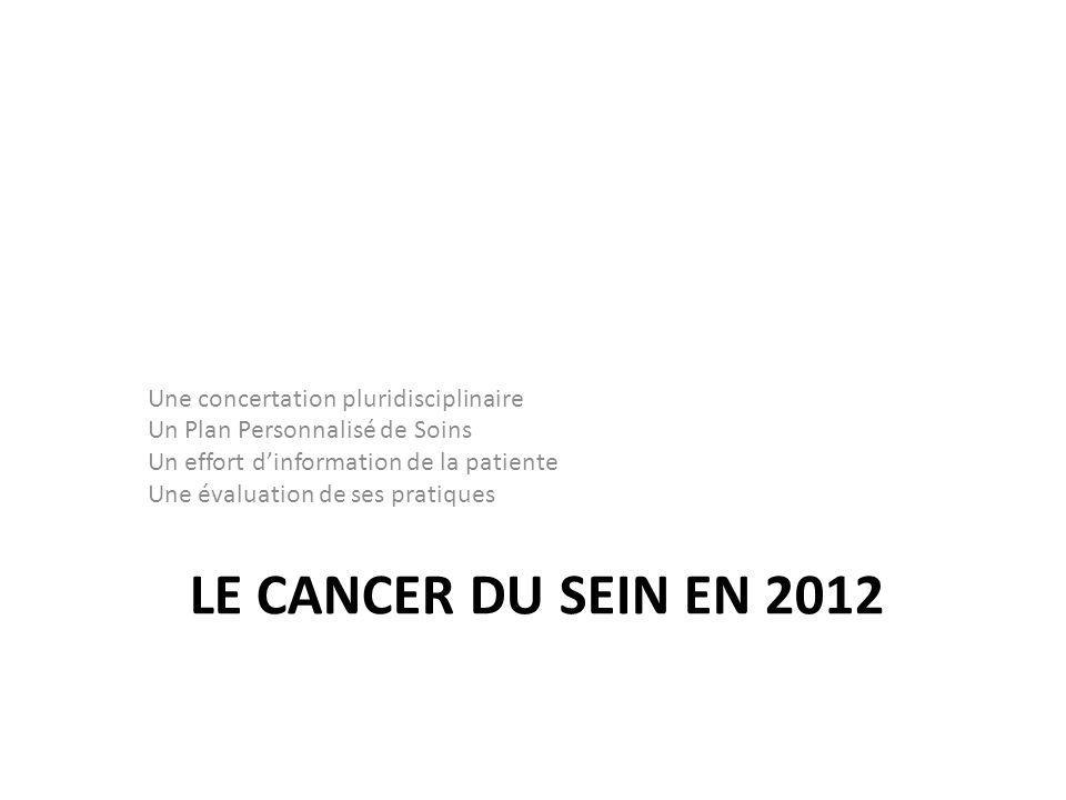 LE CANCER DU SEIN EN 2012 Une concertation pluridisciplinaire Un Plan Personnalisé de Soins Un effort dinformation de la patiente Une évaluation de se