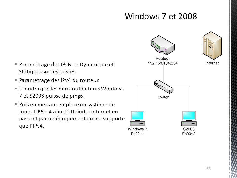 Paramétrage des IPv6 en Dynamique et Statiques sur les postes. Paramétrage des IPv4 du routeur. Il faudra que les deux ordinateurs Windows 7 et S2003