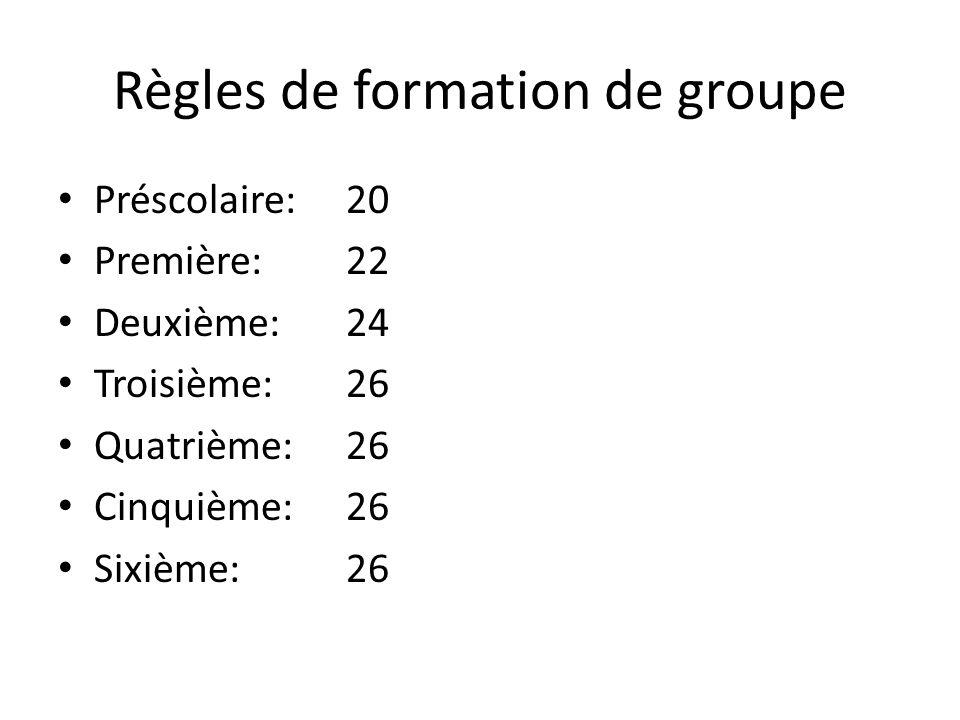 Règles de formation de groupe Préscolaire:20 Première:22 Deuxième:24 Troisième:26 Quatrième:26 Cinquième:26 Sixième:26