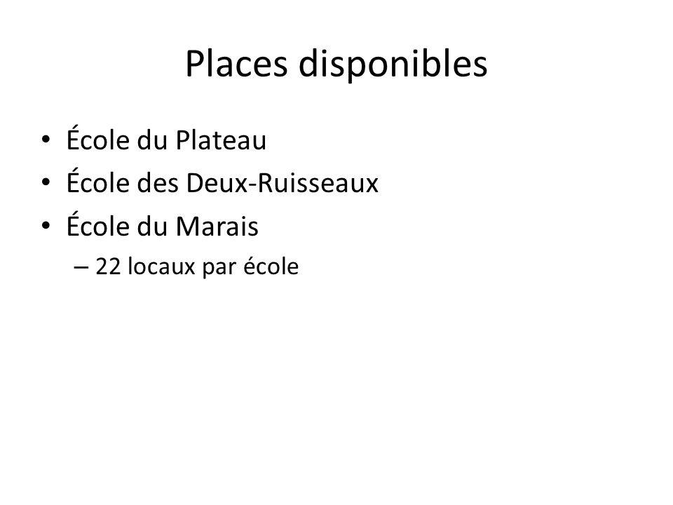 Places disponibles École du Plateau École des Deux-Ruisseaux École du Marais – 22 locaux par école