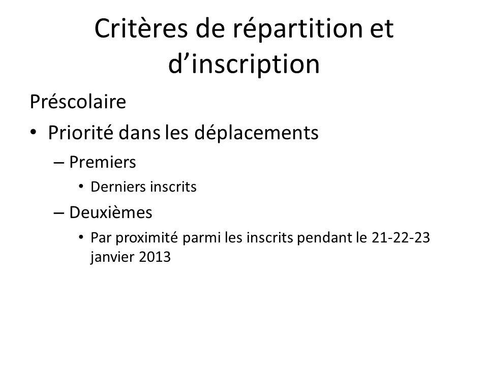 Critères de répartition et dinscription Préscolaire Priorité dans les déplacements – Premiers Derniers inscrits – Deuxièmes Par proximité parmi les inscrits pendant le 21-22-23 janvier 2013