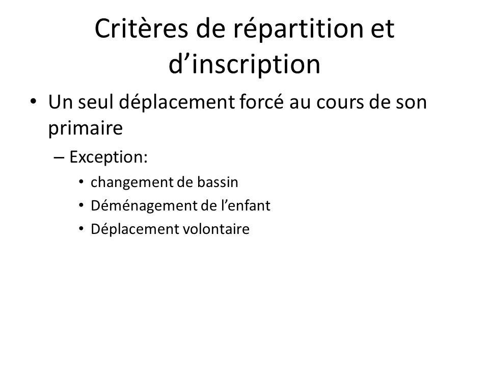 Critères de répartition et dinscription Un seul déplacement forcé au cours de son primaire – Exception: changement de bassin Déménagement de lenfant Déplacement volontaire