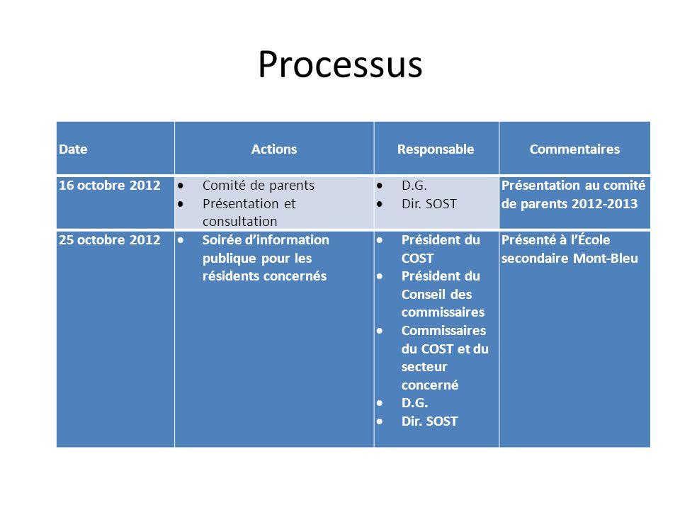 Processus Date Actions Responsable Commentaires 16 octobre 2012 Comité de parents Présentation et consultation D.G.