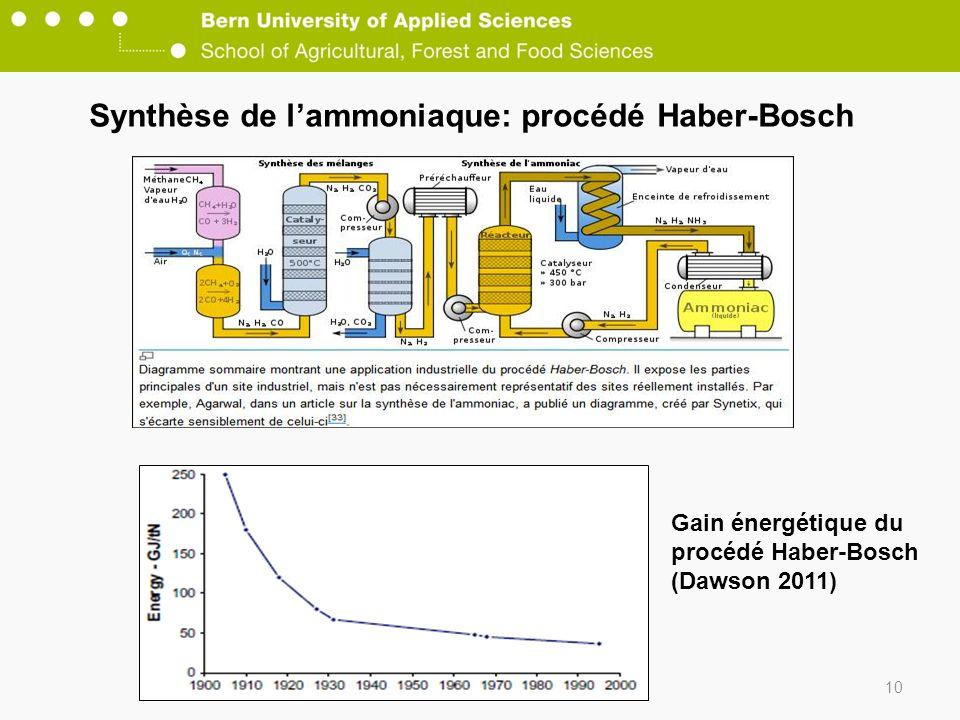 Synthèse de lammoniaque: procédé Haber-Bosch 10 Gain énergétique du procédé Haber-Bosch (Dawson 2011)