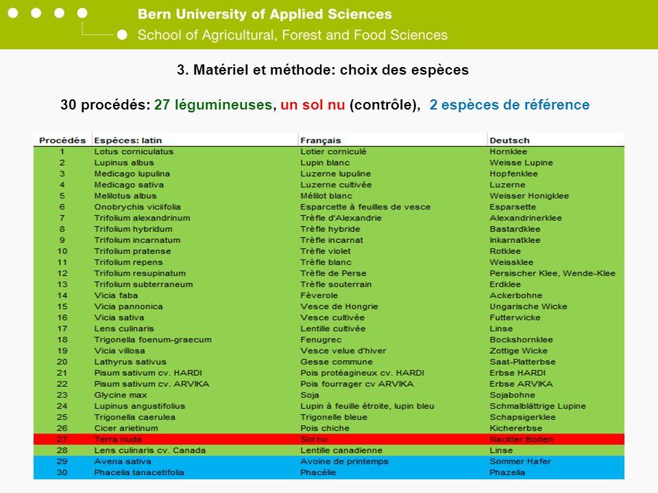 3. Matériel et méthode: choix des espèces 30 procédés: 27 légumineuses, un sol nu (contrôle), 2 espèces de référence 14