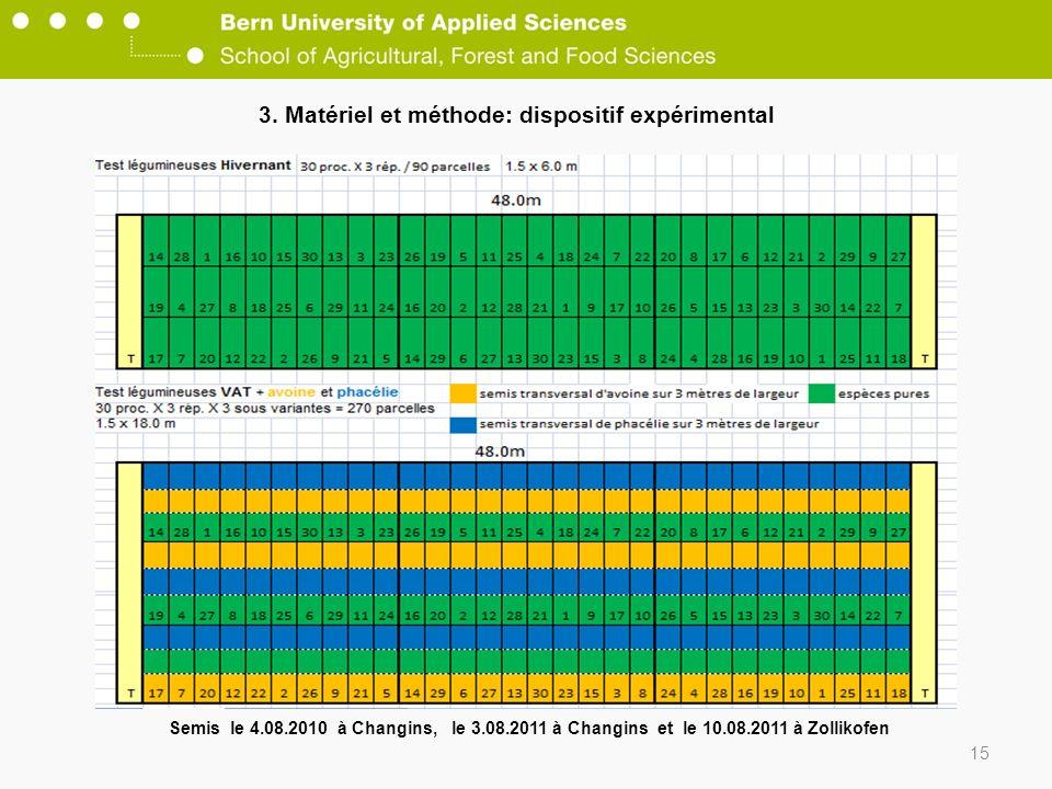 3. Matériel et méthode: dispositif expérimental 15 Semis le 4.08.2010 à Changins, le 3.08.2011 à Changins et le 10.08.2011 à Zollikofen