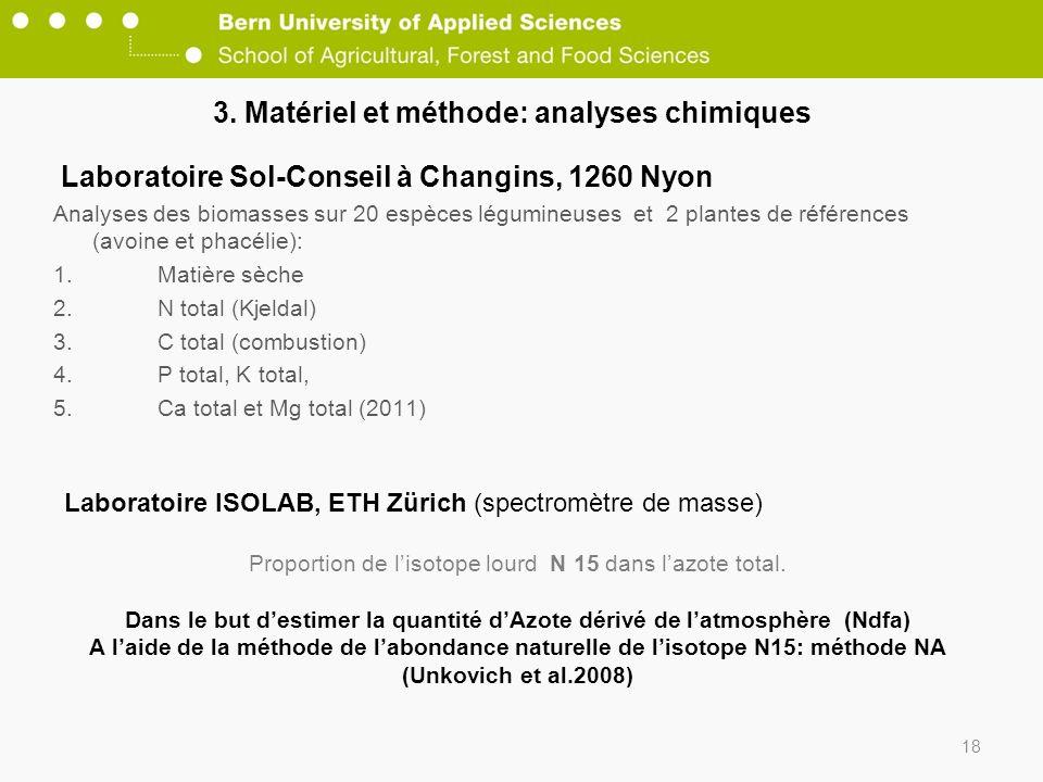 3. Matériel et méthode: analyses chimiques Laboratoire Sol-Conseil à Changins, 1260 Nyon Analyses des biomasses sur 20 espèces légumineuses et 2 plant
