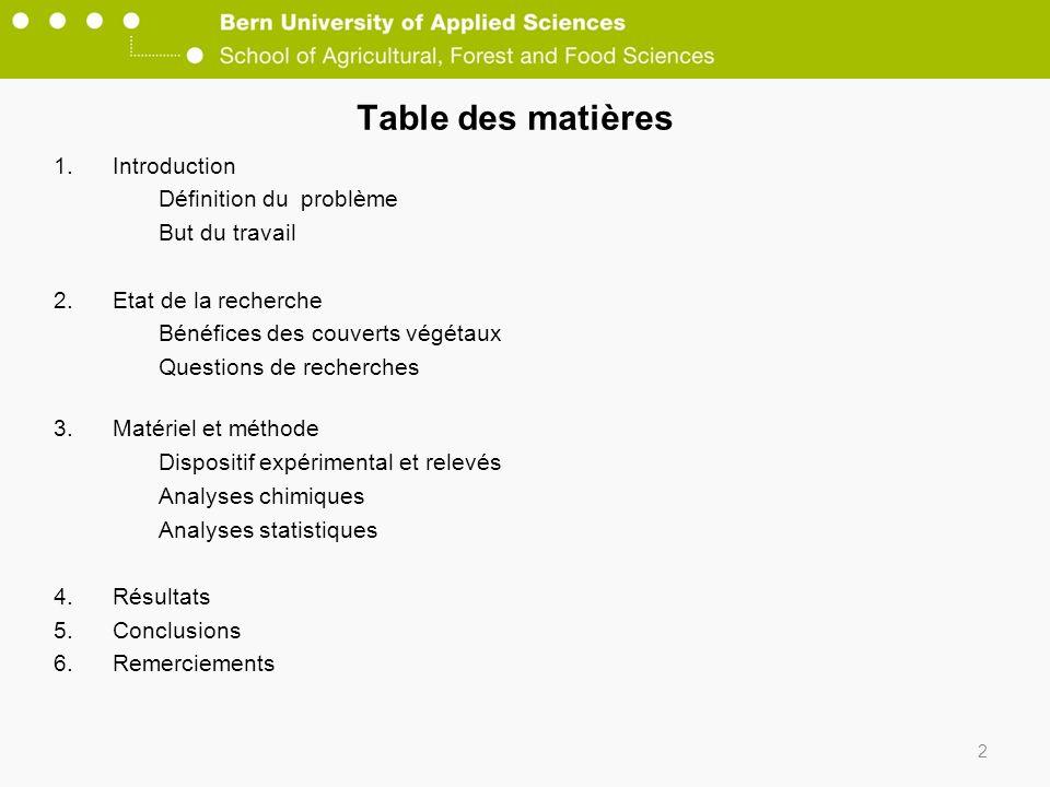 Table des matières 1.Introduction Définition du problème But du travail 2.Etat de la recherche Bénéfices des couverts végétaux Questions de recherches