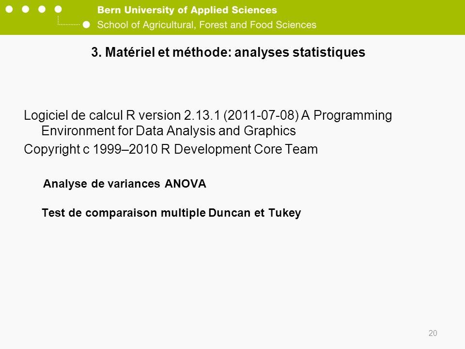 3. Matériel et méthode: analyses statistiques Logiciel de calcul R version 2.13.1 (2011-07-08) A Programming Environment for Data Analysis and Graphic