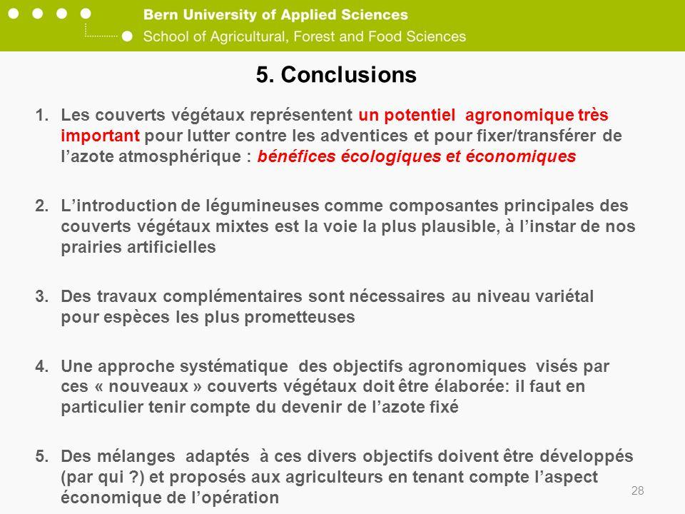 5. Conclusions 1.Les couverts végétaux représentent un potentiel agronomique très important pour lutter contre les adventices et pour fixer/transférer