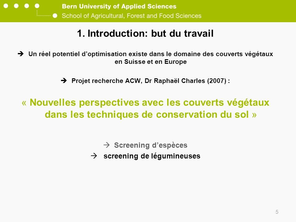 1. Introduction: but du travail Un réel potentiel doptimisation existe dans le domaine des couverts végétaux en Suisse et en Europe Projet recherche A
