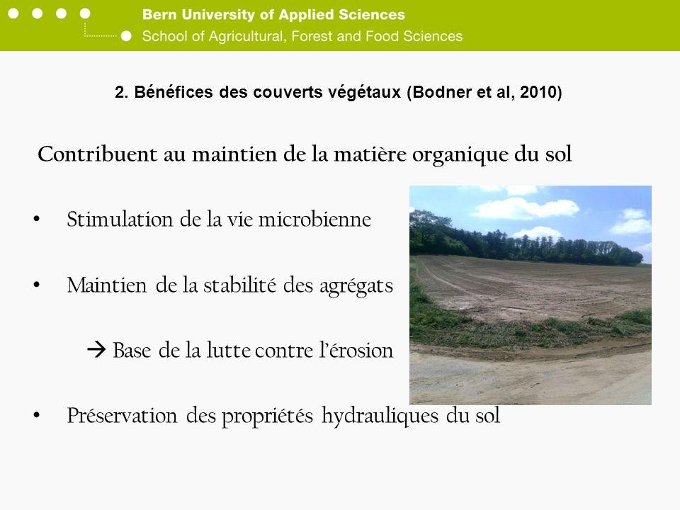 2. Bénéfices des couverts végétaux (Bodner et al, 2010) Contribuent au maintien de la matière organique du sol Stimulation de la vie microbienne Maint