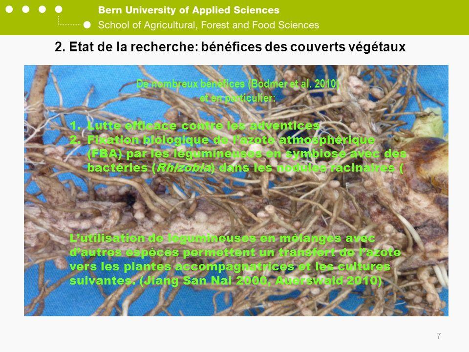 2. Etat de la recherche: bénéfices des couverts végétaux 7 De nombreux bénéfices (Bodmer et al. 2010) et en particulier: 1.Lutte efficace contre les a