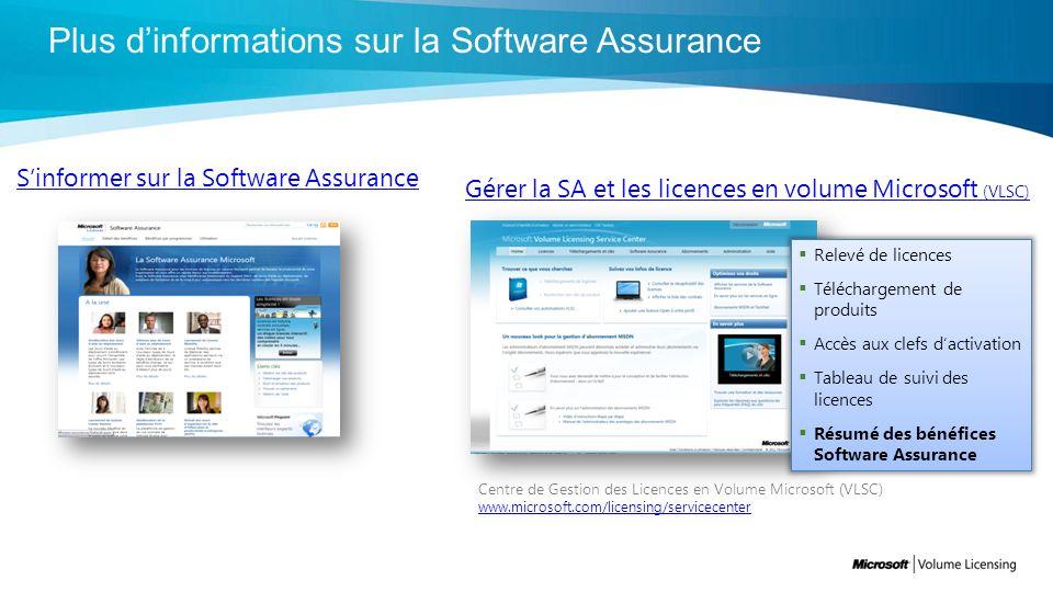 Centre de Gestion des Licences en Volume Microsoft (VLSC) www.microsoft.com/licensing/servicecenter Relevé de licences Téléchargement de produits Accès aux clefs dactivation Tableau de suivi des licences Résumé des bénéfices Software Assurance