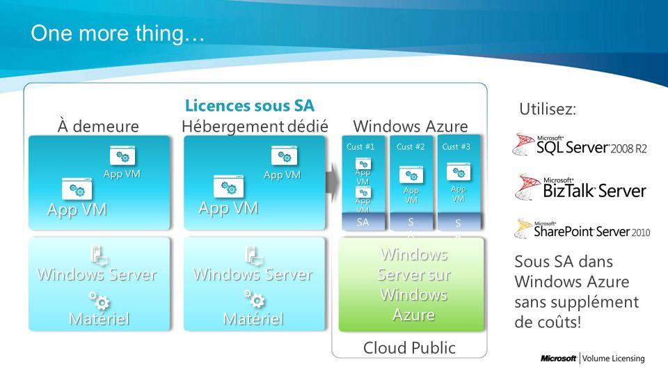 Licences sous SA App VM SA SASA SASA Cust #1Cust #2Cust #3