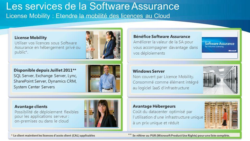 License Mobility Utiliser vos licences sous Software Assurance en hébergement privé ou public*.