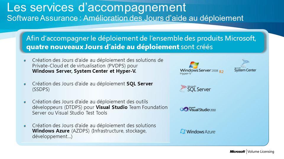 Afin daccompagner le déploiement de lensemble des produits Microsoft, quatre nouveaux Jours daide au déploiement sont créés Création des Jours daide au déploiement des solutions de Private-Cloud et de virtualisation (PVDPS) pour Windows Server, System Center et Hyper-V.