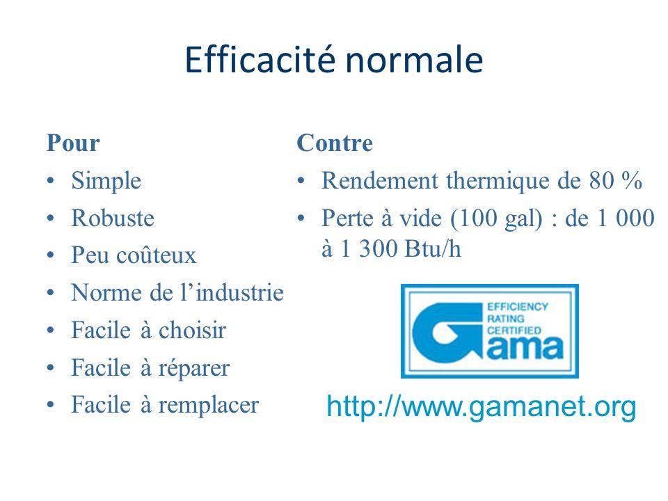 Efficacité normale Pour Simple Robuste Peu coûteux Norme de lindustrie Facile à choisir Facile à réparer Facile à remplacer Contre Rendement thermique