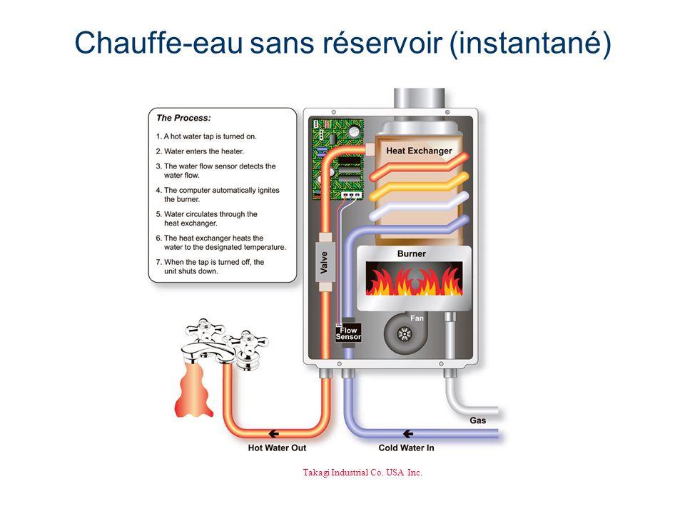 Chauffe-eau sans réservoir (instantané) Takagi Industrial Co. USA Inc.