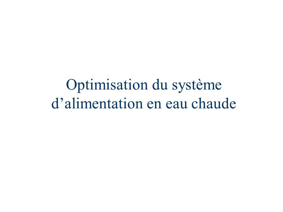Optimisation du système dalimentation en eau chaude