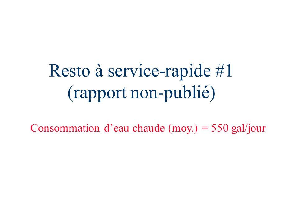 Resto à service-rapide #1 (rapport non-publié) Consommation deau chaude (moy.) = 550 gal/jour