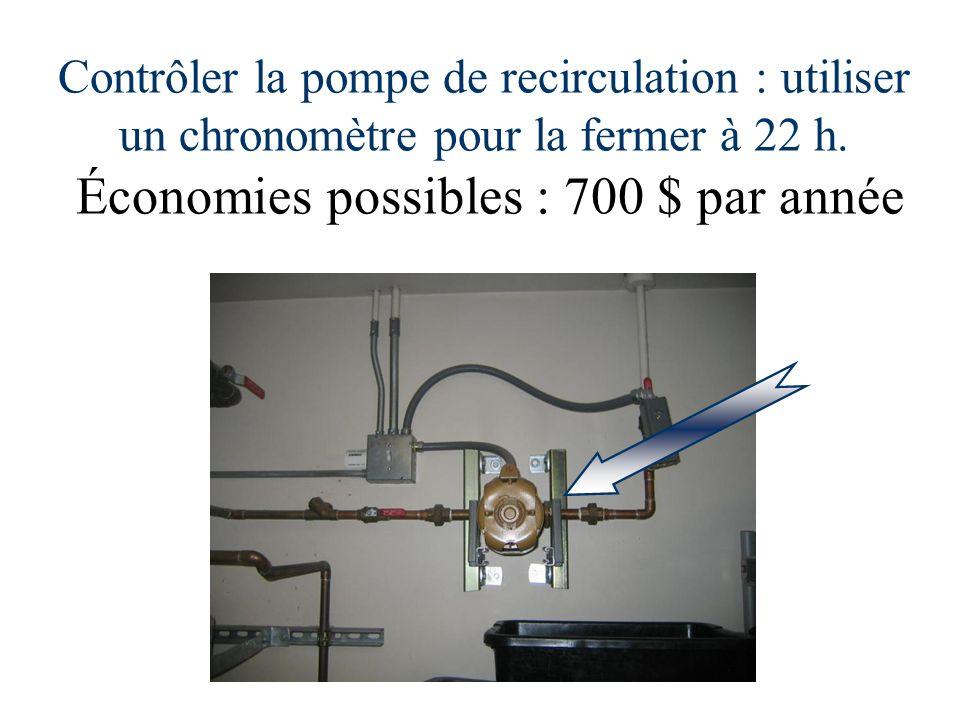 Contrôler la pompe de recirculation : utiliser un chronomètre pour la fermer à 22 h. Économies possibles : 700 $ par année